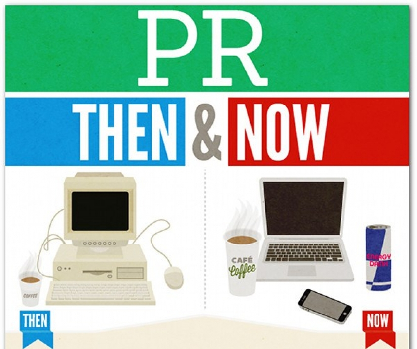 PR then and now