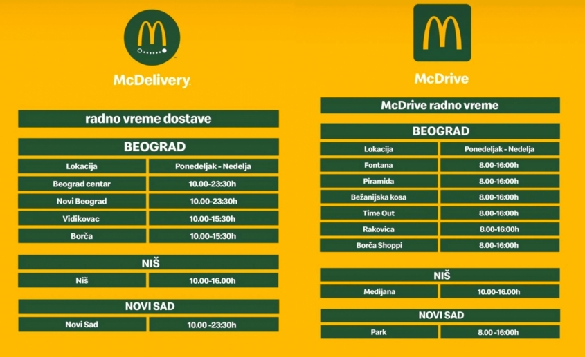 McDrive and McDelivery - McDonald's Serbia services during the State of Emergency